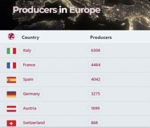statistica dei numeri di produttori di vini in wein.plus per paese: Italie sta al primo posto