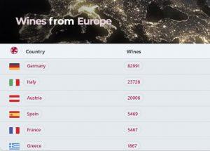 statistica dei numeri di vini degustati da wein.plus per paese
